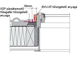 FAKRO EHV-AT Thermo - hőszigetelő burkolókeret